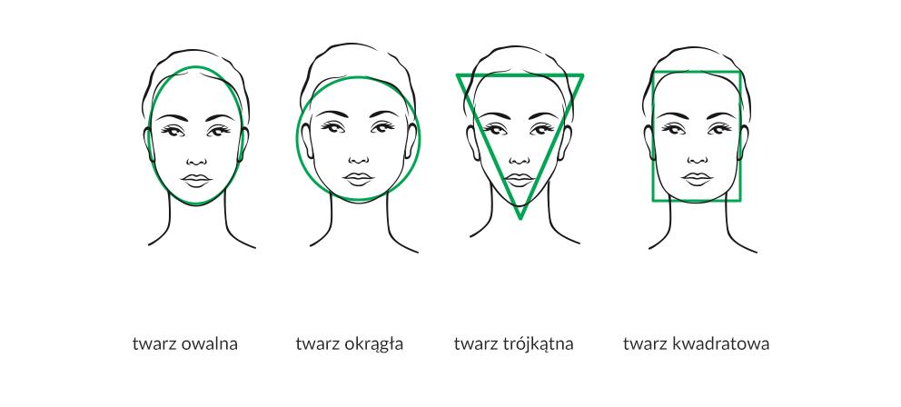 kształt twarzy-porady