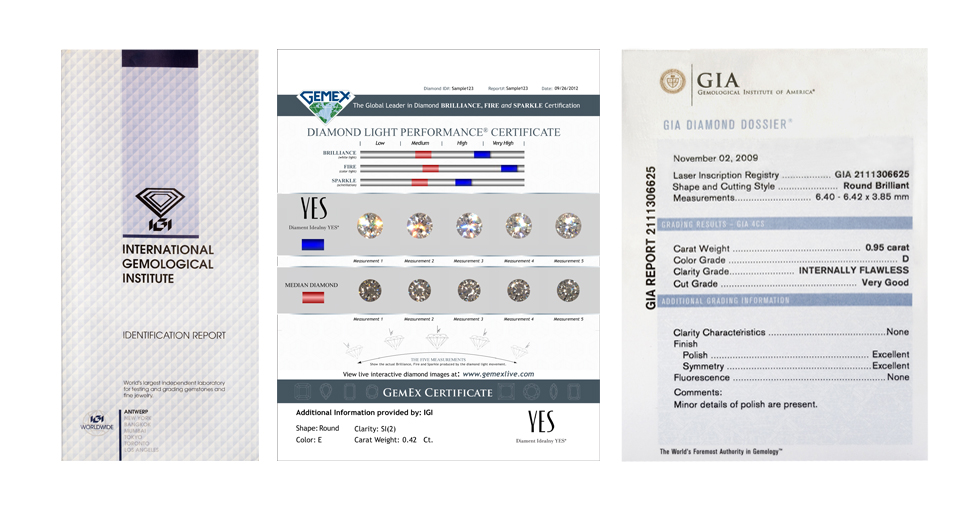 Certyfikat Instytutu GemmologicznegoIGI